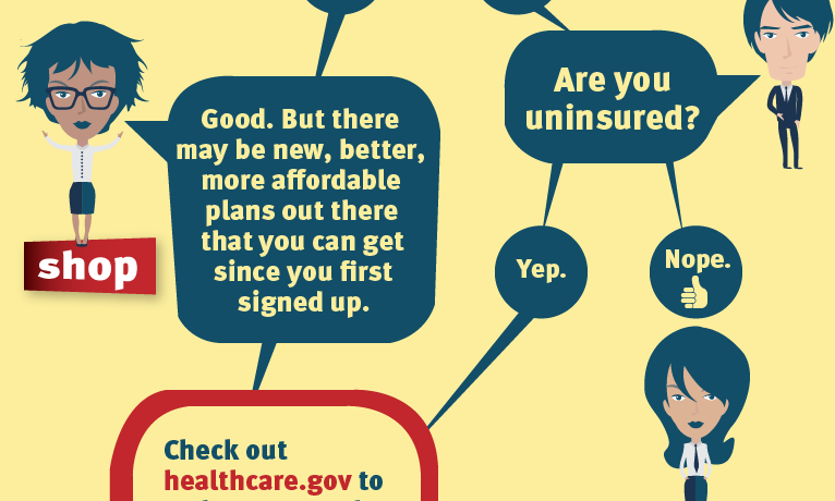 Infographic: FamiliesUSA – Health insurance enrollment