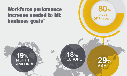 Infographic: CEB – HR risks in Asia