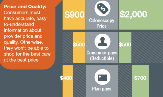 Infographic: FamiliesUSA – Health plans and reference pricing