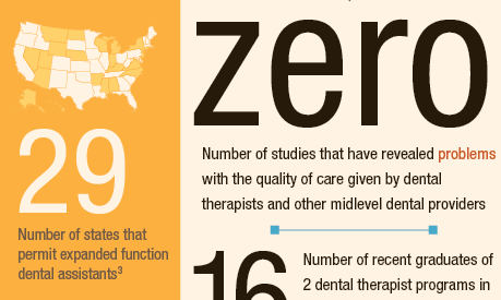 Infographic: Pew – Dental provider shortage