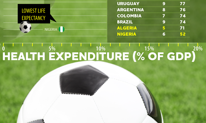 Infographic: FamiliesUSA – Here's to a healthy World Cup