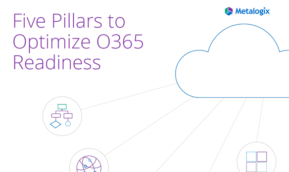 Report: Metalogix – Five Pillars to Optimize O365 Readiness