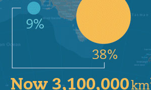 Infographic: Pew – Australia ocean protection