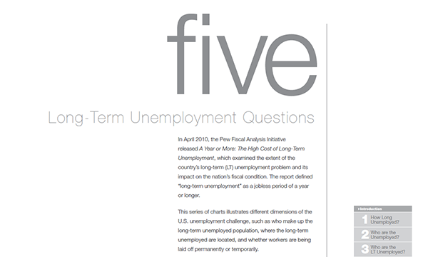 Report: Pew – Unemployment interactive chartbook
