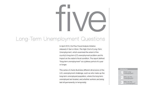 Publication: Pew – Unemployment interactive chartbook
