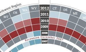 Infographic: Stateline – Changes in U.S. employment