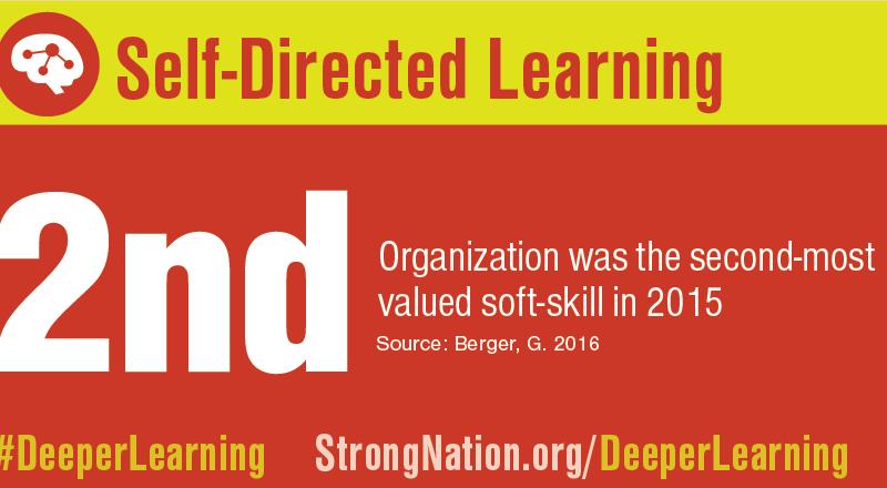 Social Media: Deeper Learning 3