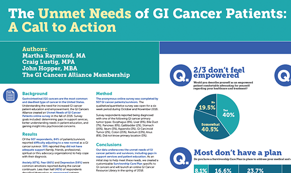 Marketing: GI Cancers Alliance Poster