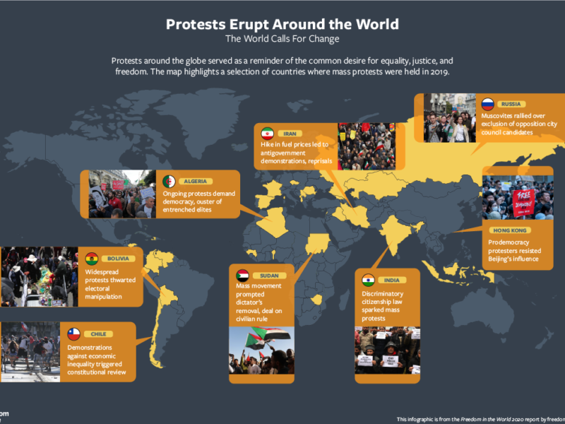Infographic: Freedom House – Protests Erupt Around the World